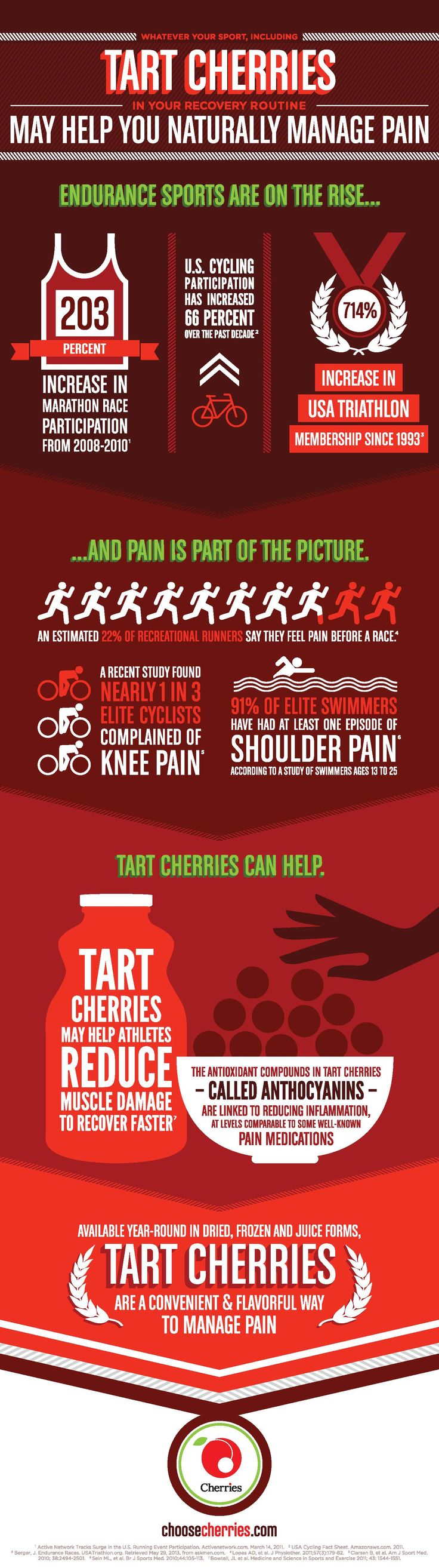 #infographic - the benefits of tart cherries for recovery and pain management. Take the 7-Day Tart Cherry Juice Challenge! #RecoverWithRed