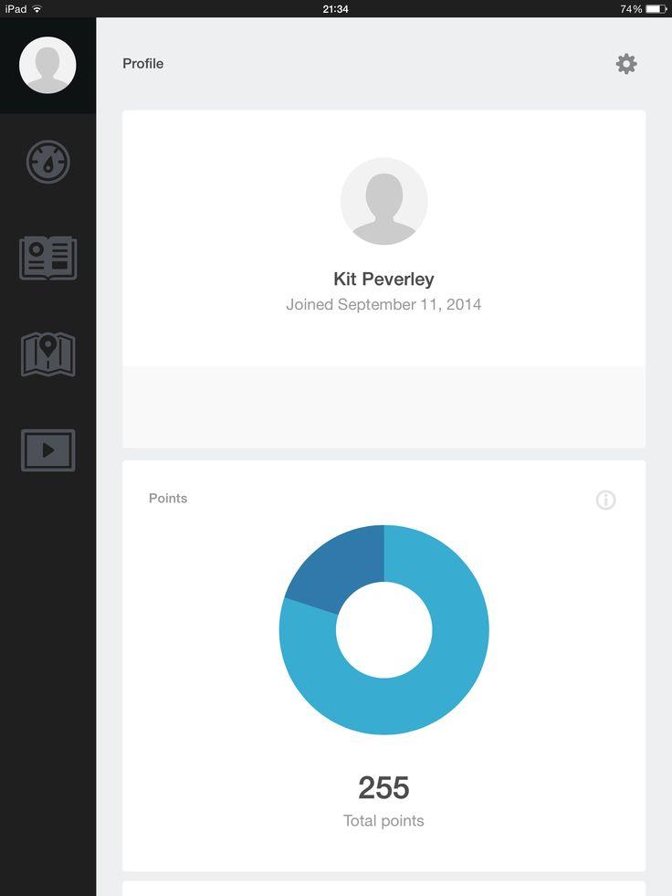Treehouse, sidebar, analytics, options, iPad