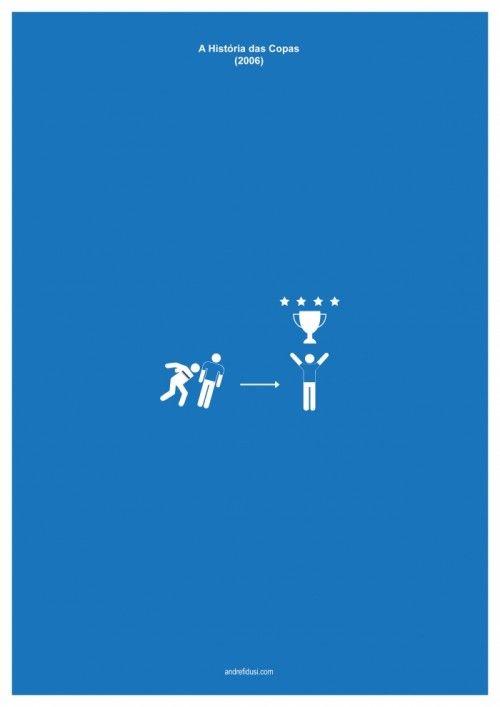 Posters minimalistas con la historia de los mundiales de futbol