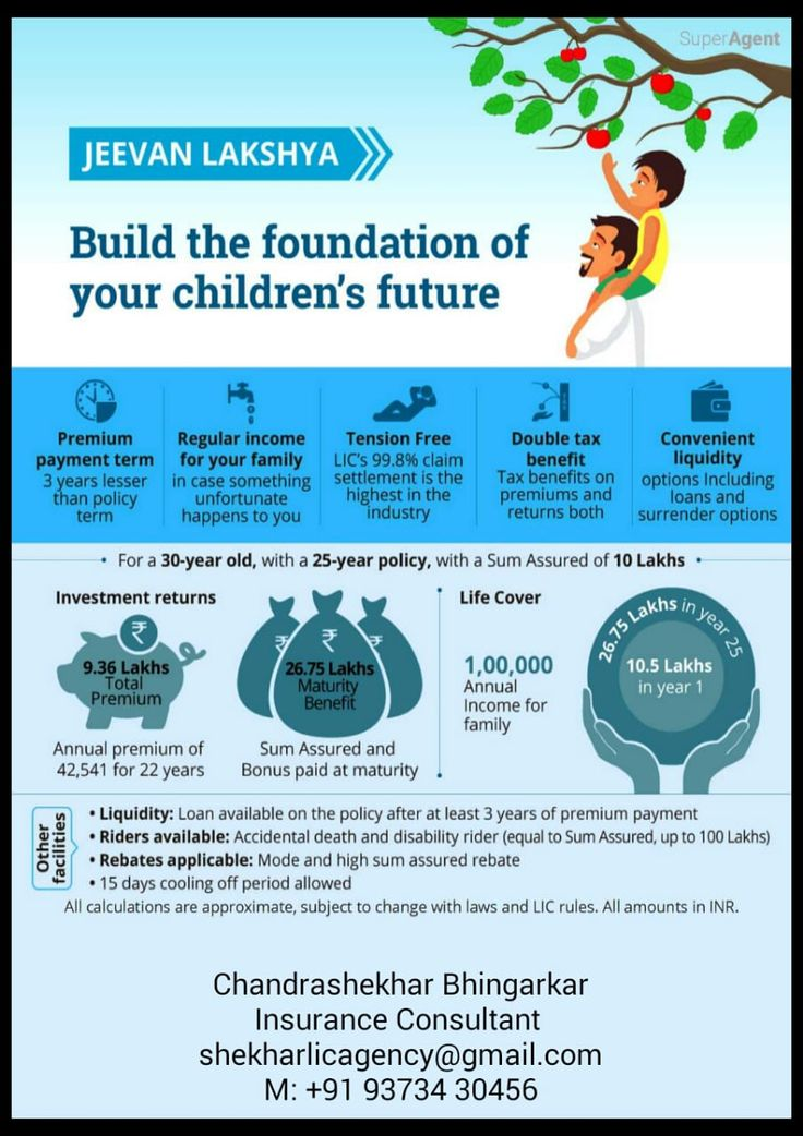 Child S Educational Funds Financial Wellness Financial Advisory