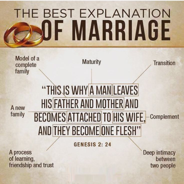 image Why sex before marriage is essential