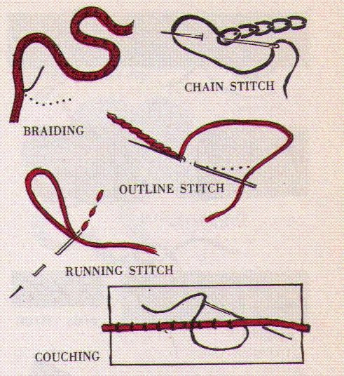 Knitting Outline Stitch : Outline stitching, Running stitch items in Hand Embroidery Stitch Tutorial st...