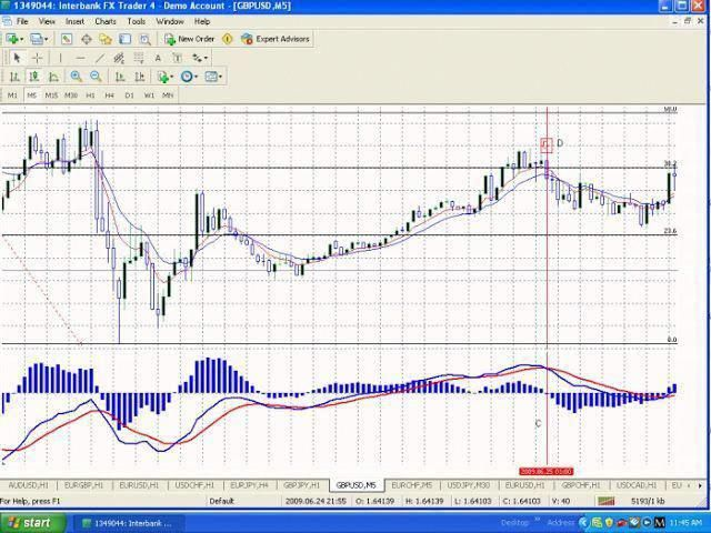 Forex Trading System Forexlearntrade Forex Trading Forex