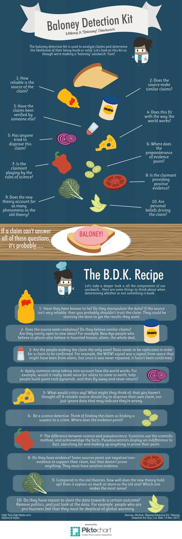 What idea did hardy and weinberg disprove - Baloney Detection Kit Infographic Detail
