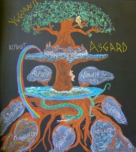 Craft drawings chalkboards chalkboard drawings chalk art chalk pastels