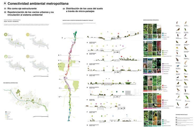 https://flic.kr/p/vZ6DWS | Conectividad ambiental Metropolitana | Primer Puesto Parque Botánico Río Medellín.  L A T I T U D www.flickr.com/photos/somossca/sets/72157637463669605
