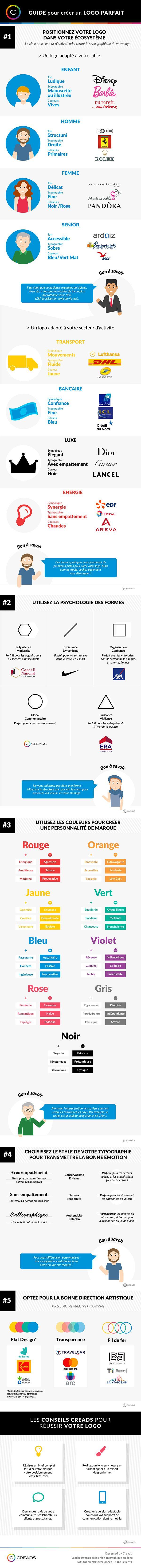 créer un #logo parfait : super #infographie !