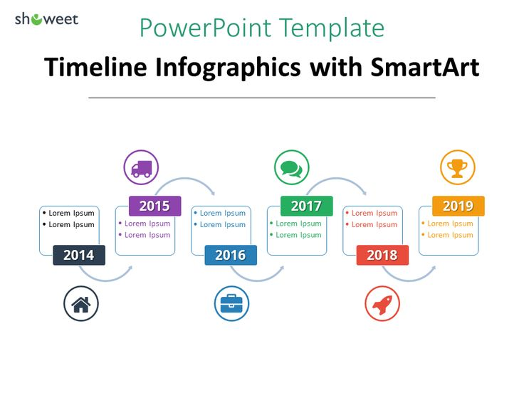 another example of timeline infographics for powerpoint using smartart