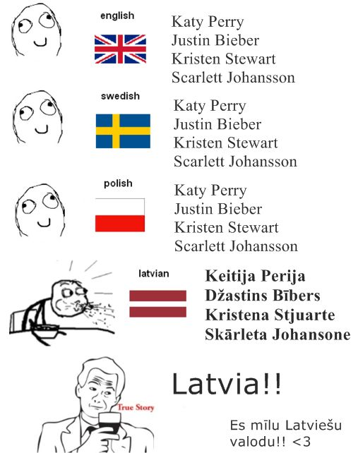 Answers to the 5 Most Common Questions about the Latvian Language
