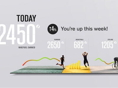Nike+ Dashboard by Josh Rhode