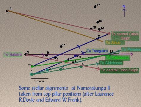 c++ how to make a aligned calander