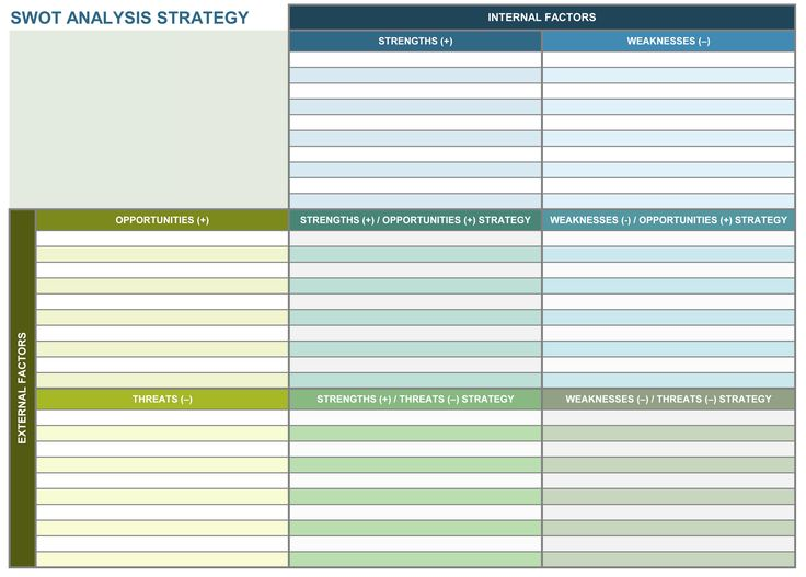 Best 25+ Swot analysis examples ideas on Pinterest Swot analysis - Product Swot Analysis Template