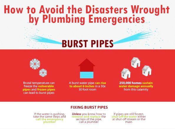 Best 25 Plumbing Emergency Ideas On Pinterest