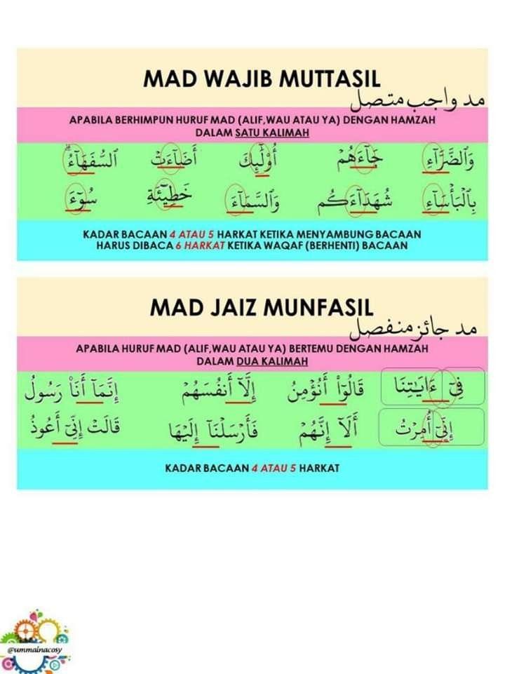 Mad Wajib Muttasil : wajib, muttasil, Roses, Bridal, Boutique, ISLAM, Periodic, Table,, Islam