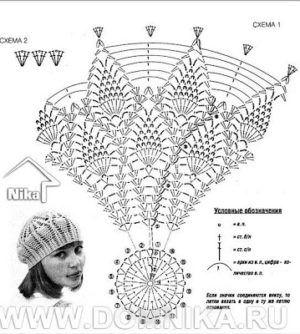 passo a passo de como fazer gorros femininos de croche
