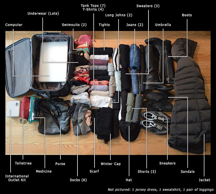 What's In Our Carry Ons? // packing, carry on luggage, abroad, travel, what to pack, light, backpack, his and hers // CameraAndCarryOn.com