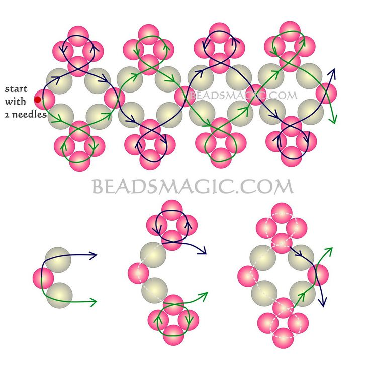 Free pattern for beaded bracelet Michaela with pearls beads U need: pearl beads 4 mm