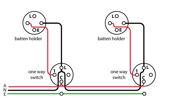 image showing wiring diagram of a loop at the switch