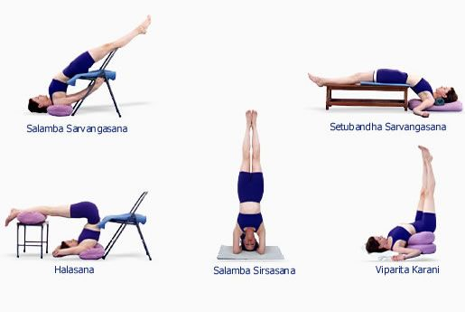 B K S Iyengar - Iyengar Yoga - Asanas - Inversions