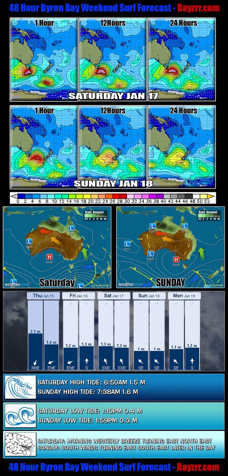 48 Hour Byron Bay Weekend Surf Forecast January 17 - 18  2015