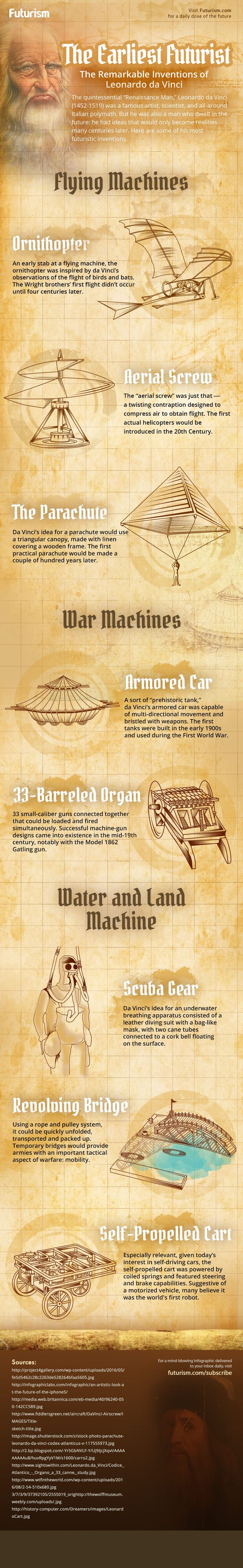 Aircraft, machine guns, diving suits and autonomous carts. Meet the futuristic inventions of Leonardo da Vinci. http://futurism.com/images/the-earliest-futurist-the-remarkable-inventions-of-leonardo-da-vinci-infographic/?utm_campaign=coschedule&utm_source=pinterest&utm_medium=Futurism&utm_content=The%20Earliest%20Futurist%3A%20The%20Remarkable%20Inventions%20of%20Leonardo%20da%20Vinci%20%5BINFOGRAPHIC%5D