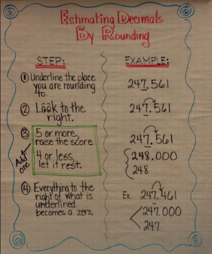 Estimating decimals by rounding - anchor chart Fifth-Anchor Charts