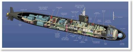 SSN Fast Attack Compartment Diagram