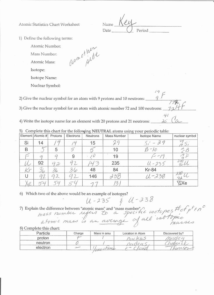 Basic atomic Structure Worksheet Answers Kids Structure