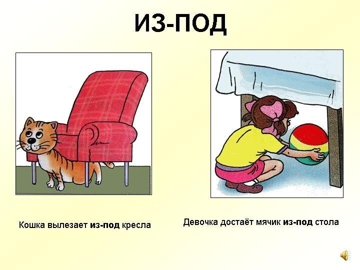 De kat kruipt onder de stoel vandaan. Het meisje pakt de bal onder de tafel vandaan.