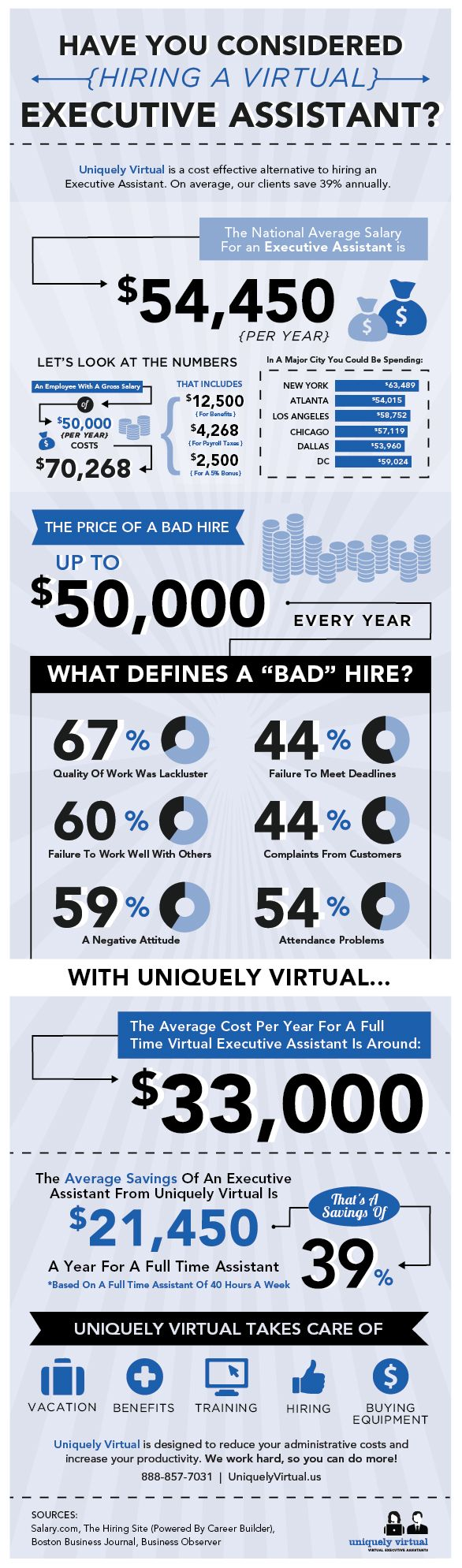 everyone needs an executive assistant infographic