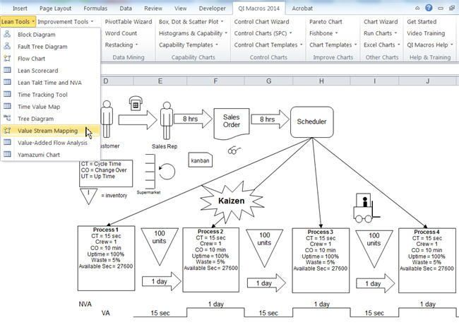 Value Stream Mapping Template And Symbols In Excel Value Stream