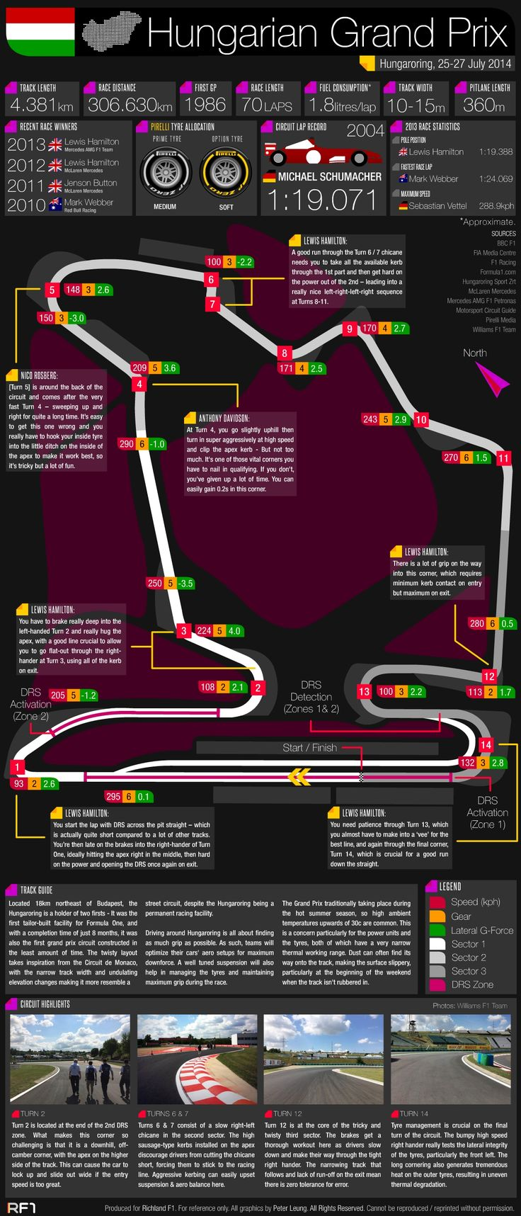 Grand Prix Guide - 2014 Hungarian Grand Prix #F1