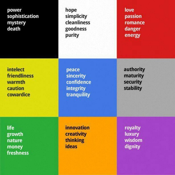 Color Mood Meaning 276 best colour and meaning images on pinterest | color meanings