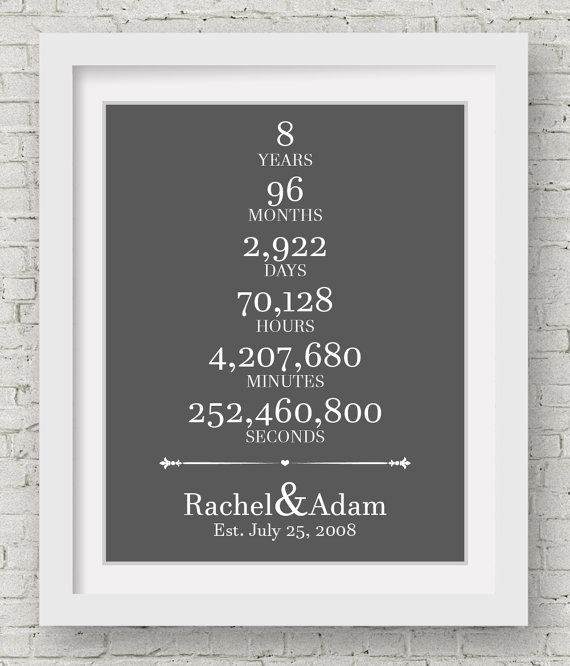 8th Anniversary Gifts For Men Bridal Shower Table by LovetoArtCo