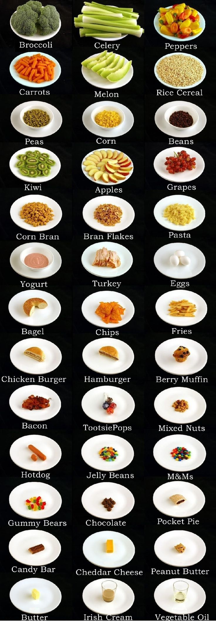 Each plate of food represents 100 calories. See how your favorites compare.