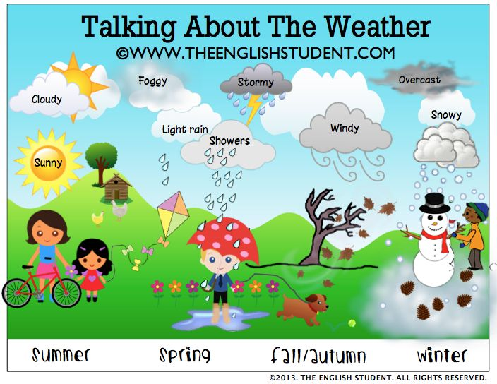 www.theenglishstudent.com, the english student, talking about the weather, words describing the weather, ESL weather, the english student blog, ESL, ELL, whats the difference between showers and rain, ESL vocabulary