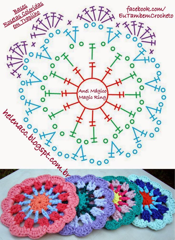 Crochet : Mandala - Chart