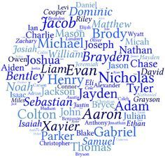 Different Baby Names For Boys