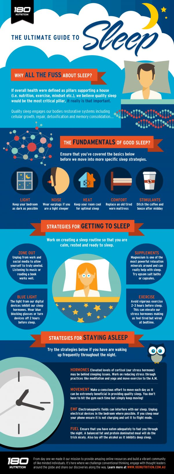 Sleep Awareness Week just wrapped up. That means you, your staff, and your clients are all back on schedule and getting the ideal 7 to 9 hours of sleep each night. In your dreams! In case you're not qutie there, here's a helpful infographic from 180 Nutrition to understand why sleep is so important, what makes a good night's rest, and what you can do to improve your snooze. Check out the National Sleep Foundation's tips for a week of quality sleep.