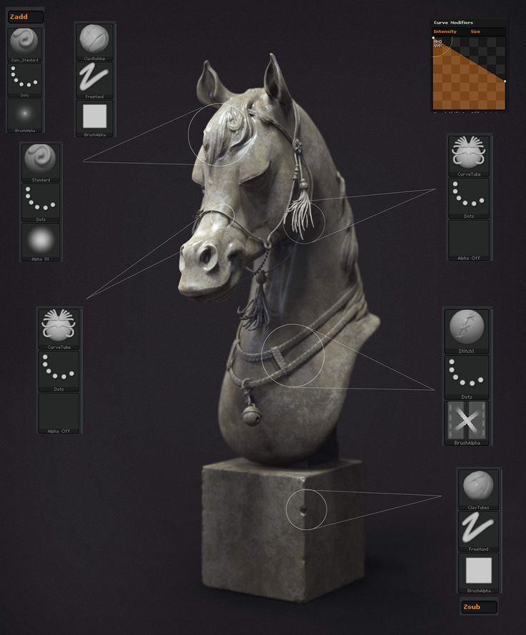 ZBrush cuaderno de bocetos de zhelong Xu - Página 7 ★ Find more at http://www.pinterest.com/competing/