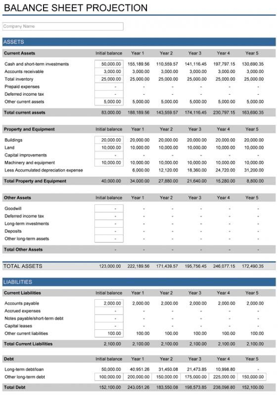 Restaurant Financial Projections Spreadsheet Profit And Loss Statement Income Planning