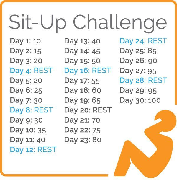 Image result for 30 day sit up challenge