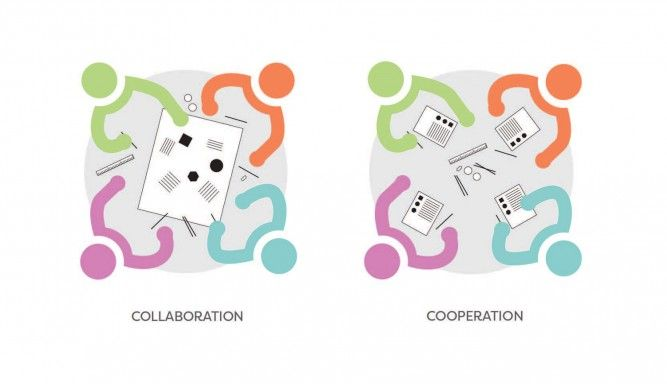 Two diagrams depicting student cooperation and collaboration