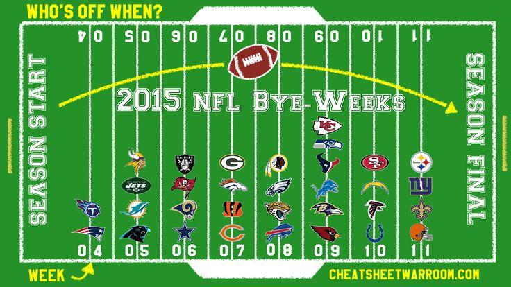 2015 nfl bye week schedule w statistical history nfl