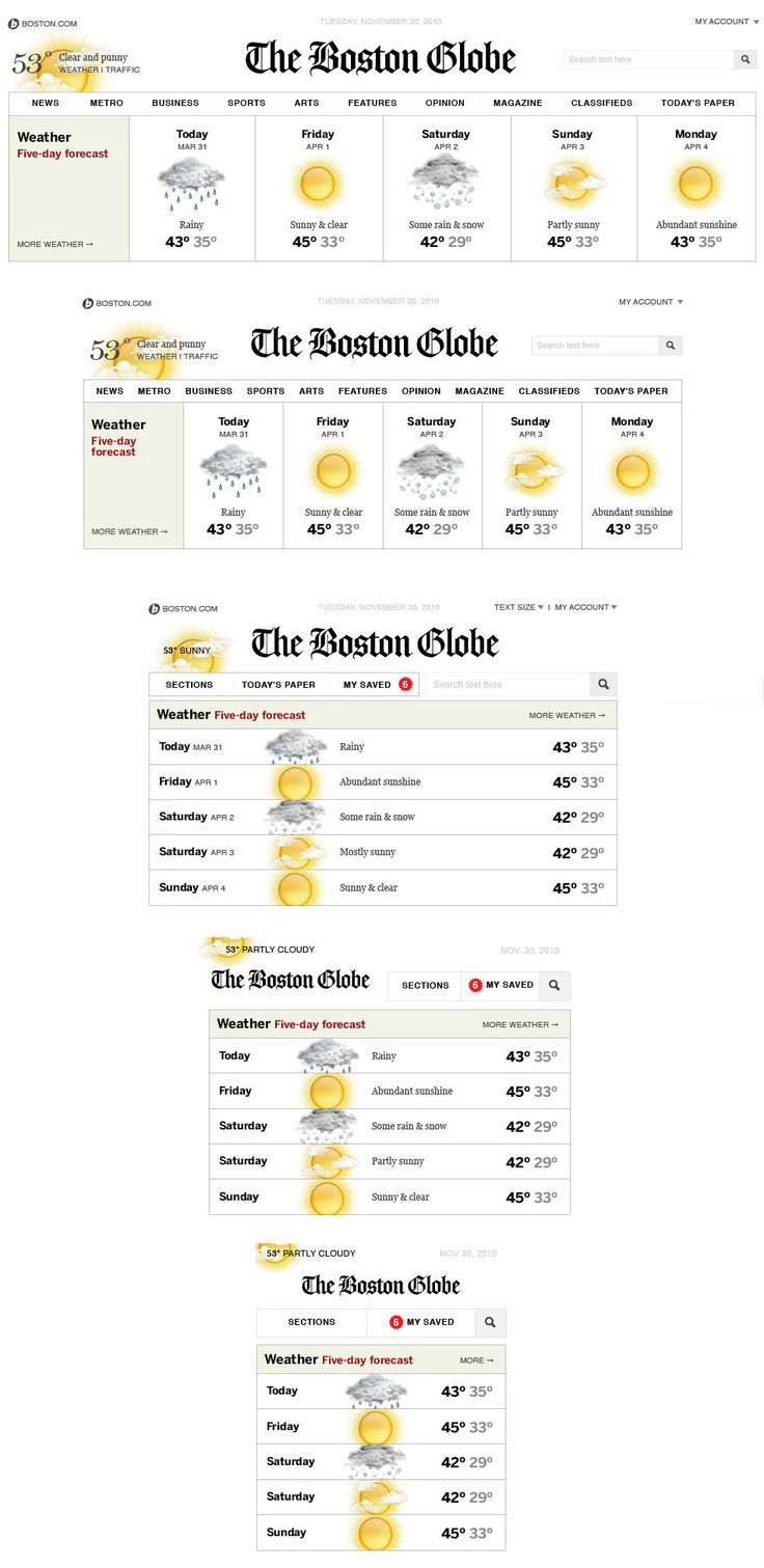 Boston Globe navigation with weather