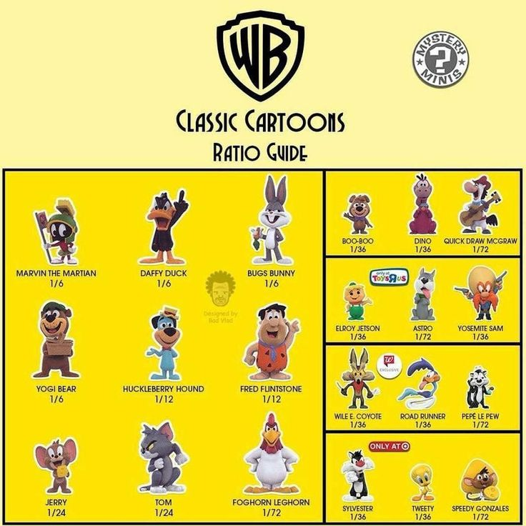 Here are all the ratios for Warner Bros Mystery Minis. Credit: Bad Vlad and FB Group . #funko #funkopop #funkopops #funkocollector #funkocollection #funkopopcollector #funkopopcollection #funkomaniac #toycollector #vinylfigures #funkomania #vinylfigure #toycollection #funkofamily #toycollector #toycollection #funkocommunity #funkofunatic #popoholicmaniac #funkopopphotography #popphotography #toyphotography #funkocache #warnerbros #mysteryminis #toysrusexclusive #hottopicexclusive…