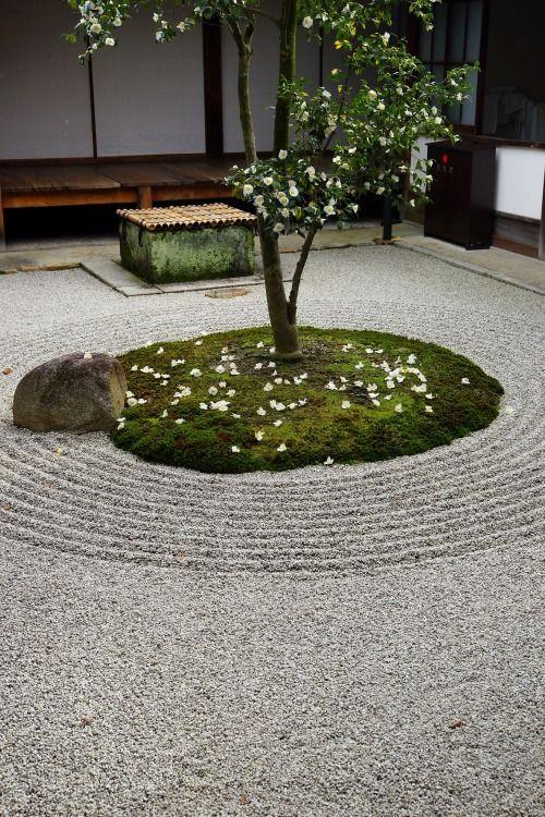 Les 31 meilleures images du tableau jardin zen sur for Jardin japonais sable