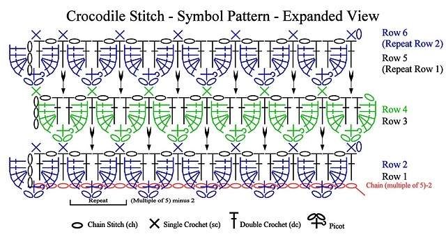 649 Best Crochet Diagrams Stitches Images On Pinterest Crochet