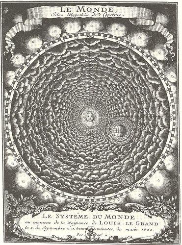 Le Monde Selon l'Hypothèse de Copernic, 1638