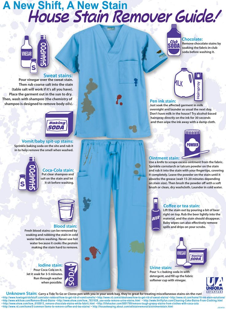 Medical Scrubs Stain Removal Guide
